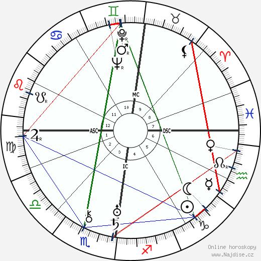 Pola Negri wikipedie wiki 2017, 2018 horoskop