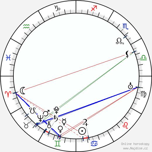 Polly Moran wikipedie wiki 2017, 2018 horoskop