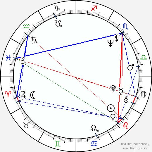 Poolan Devi wikipedie wiki 2018, 2019 horoskop