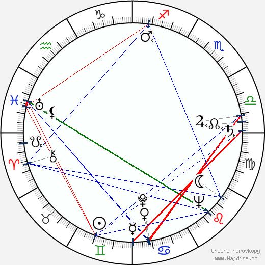 Povel Ramel wikipedie wiki 2018, 2019 horoskop
