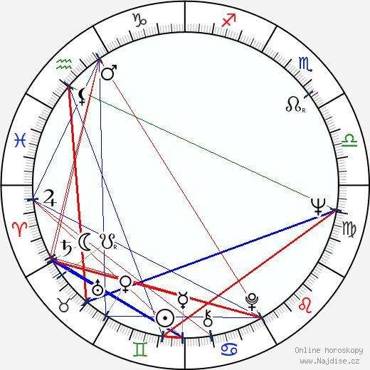 Prakash Mehra wikipedie wiki 2018, 2019 horoskop