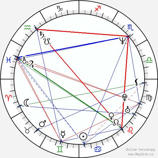 Preston A. Whitmore II wikipedie wiki 2019, 2020 horoskop