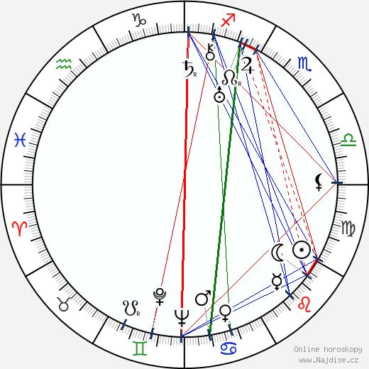 Preston Foster wikipedie wiki 2019, 2020 horoskop