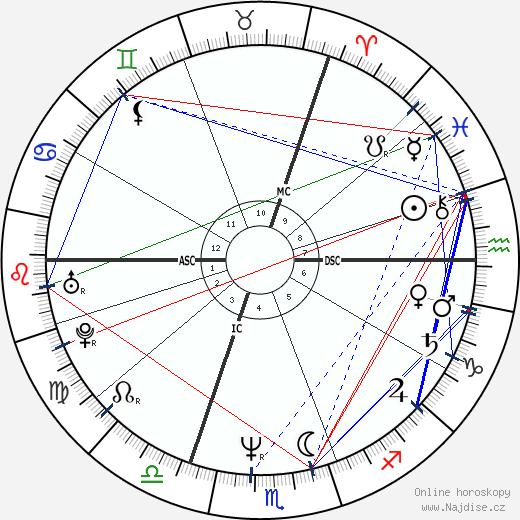 princ Andrew wikipedie wiki 2018, 2019 horoskop