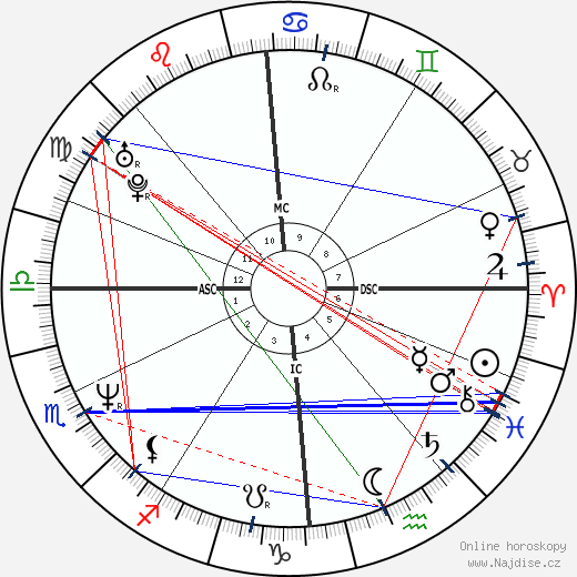 princ Edward wikipedie wiki 2019, 2020 horoskop