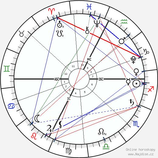 princ Jacques wikipedie wiki 2019, 2020 horoskop