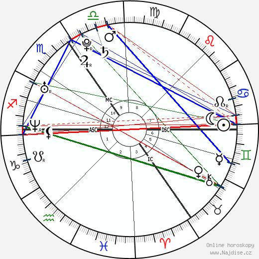 princ William wikipedie wiki 2020, 2021 horoskop