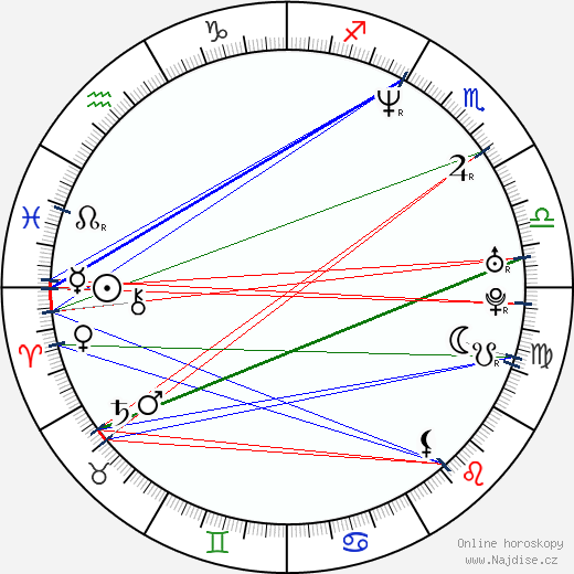 Prince Yahshua wikipedie wiki 2018, 2019 horoskop