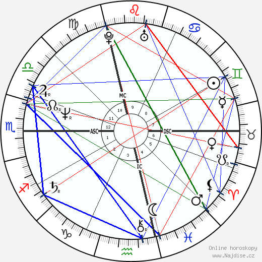 Prince wikipedie wiki 2018, 2019 horoskop