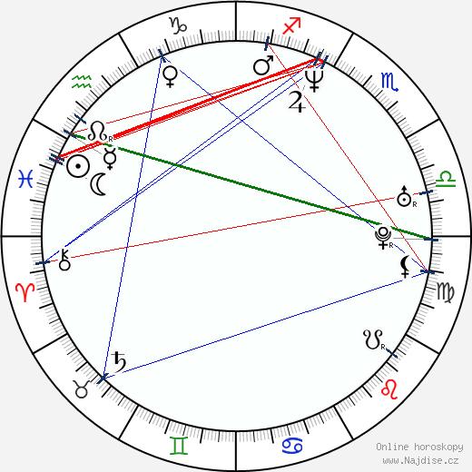 Princess Superstar wikipedie wiki 2020, 2021 horoskop