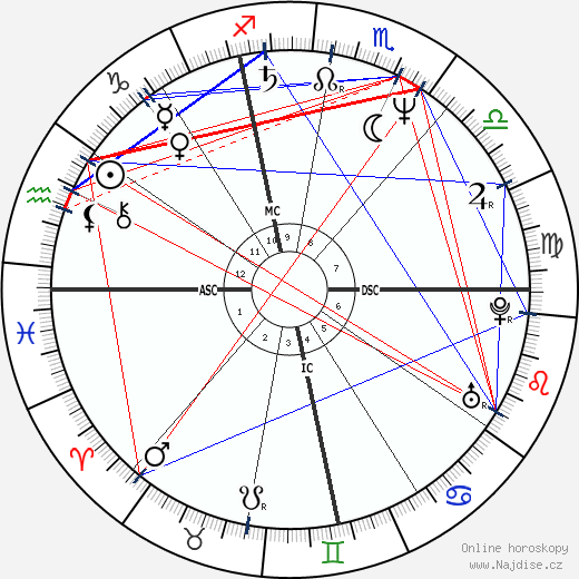 princezna Caroline wikipedie wiki 2020, 2021 horoskop