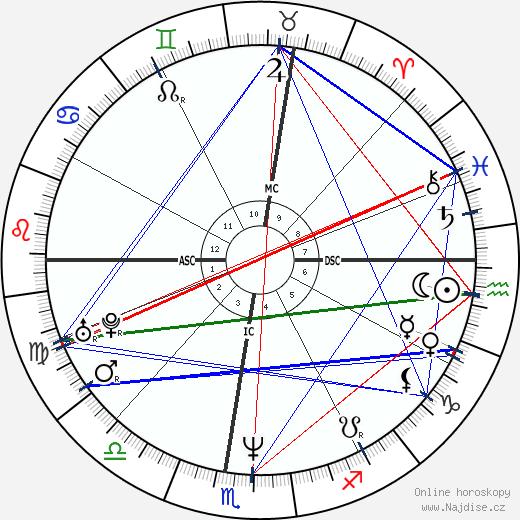 princezna Stephanie wikipedie wiki 2020, 2021 horoskop