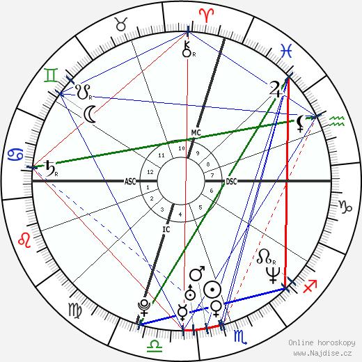 Prodigy wikipedie wiki 2018, 2019 horoskop