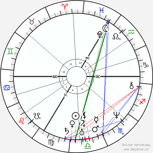 Prosper Mérimée wikipedie wiki 2018, 2019 horoskop