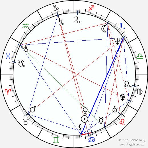 Pruitt Taylor Vince wikipedie wiki 2017, 2018 horoskop