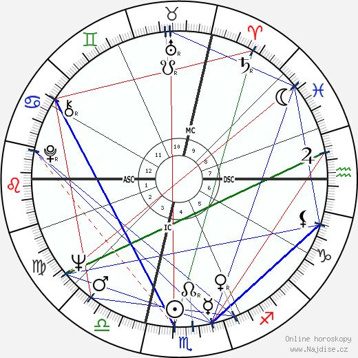 Pupi Avati wikipedie wiki 2018, 2019 horoskop