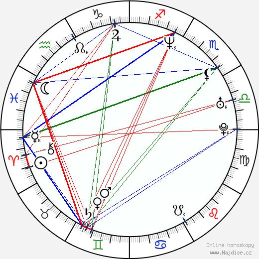 Q-Tip wikipedie wiki 2018, 2019 horoskop