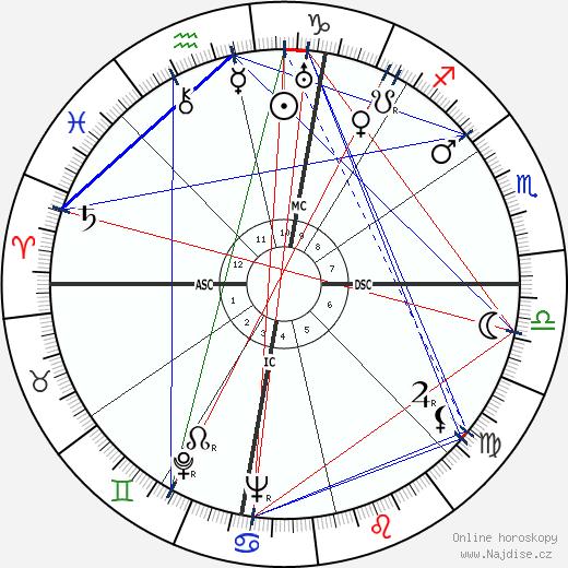 Quentin Jackson wikipedie wiki 2019, 2020 horoskop