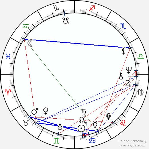 Quintin Jardine wikipedie wiki 2018, 2019 horoskop