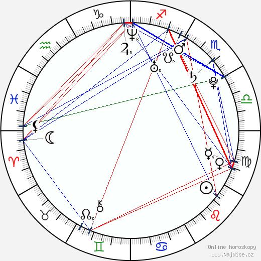 Quinton Aaron wikipedie wiki 2018, 2019 horoskop