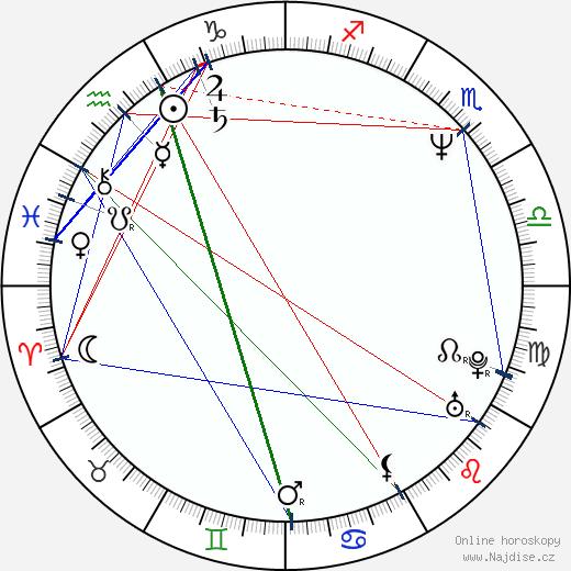 Quinton Dailey wikipedie wiki 2018, 2019 horoskop