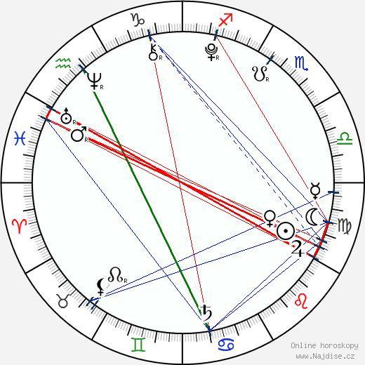 Quvenzhané Wallis wikipedie wiki 2018, 2019 horoskop