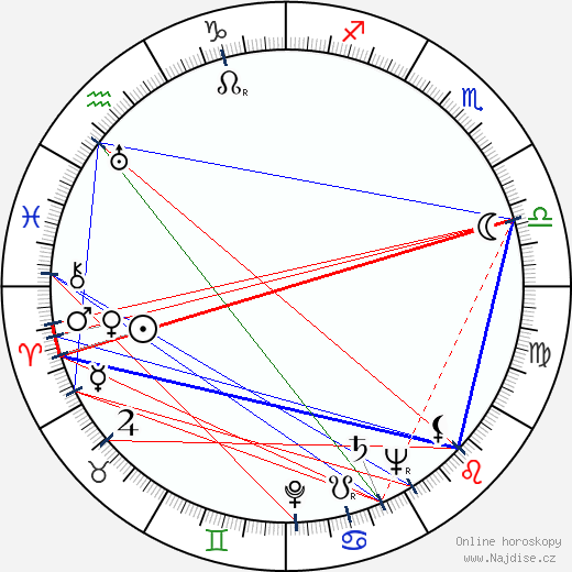 R. G. Armstrong wikipedie wiki 2019, 2020 horoskop