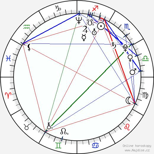Rach-L wikipedie wiki 2018, 2019 horoskop