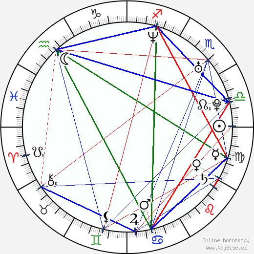 Rachael Yamagata wikipedie wiki 2017, 2018 horoskop