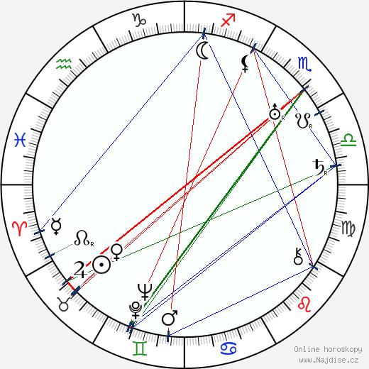 Rachel Bérendt wikipedie wiki 2019, 2020 horoskop