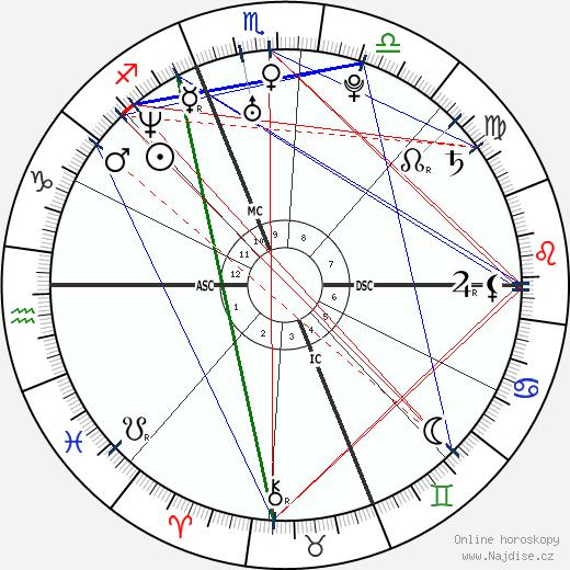 Rachel Entwistle wikipedie wiki 2018, 2019 horoskop