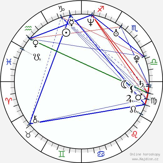 Rachel Nichols wikipedie wiki 2020, 2021 horoskop