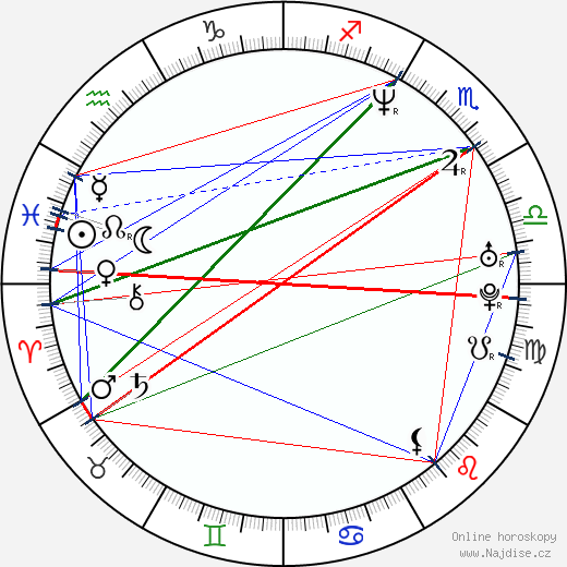 Rachel Weisz wikipedie wiki 2020, 2021 horoskop
