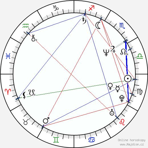 Rachid Taha wikipedie wiki 2017, 2018 horoskop
