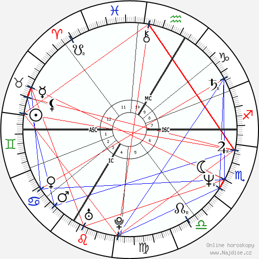 Rachid Zaidi wikipedie wiki 2018, 2019 horoskop
