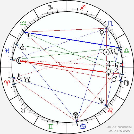 Rade Marković wikipedie wiki 2019, 2020 horoskop