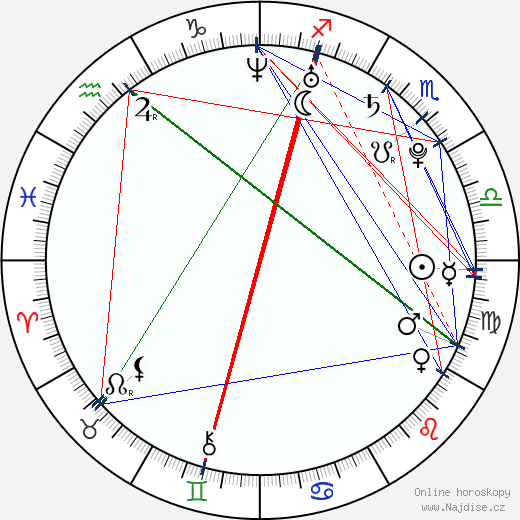 Radek Žantowský wikipedie wiki 2019, 2020 horoskop
