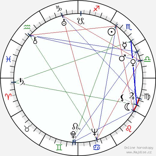 Radovan Šimáček wikipedie wiki 2019, 2020 horoskop