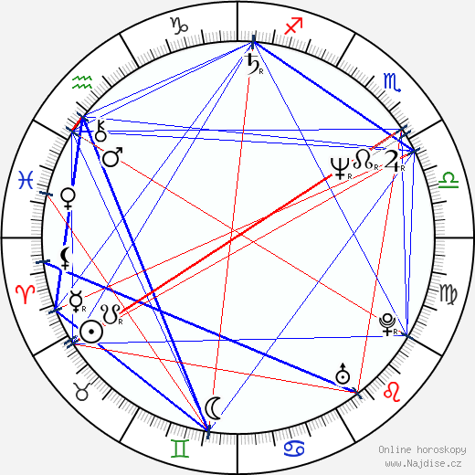Radu Mihaileanu wikipedie wiki 2018, 2019 horoskop