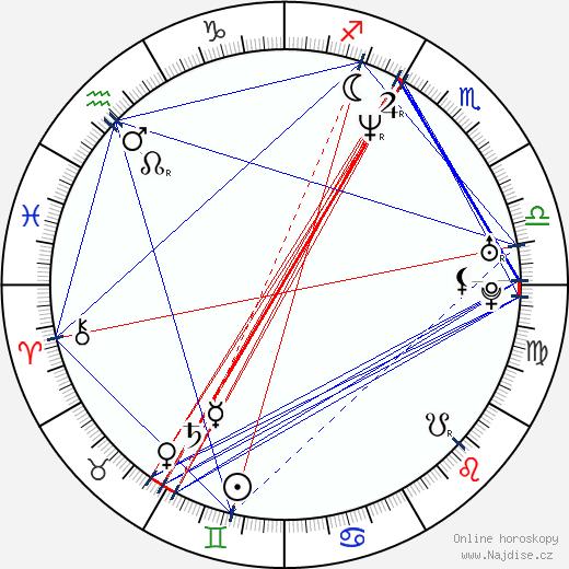 Radu Muntean wikipedie wiki 2017, 2018 horoskop
