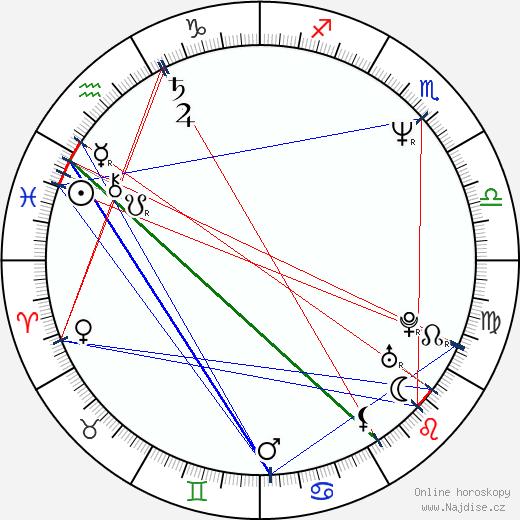 Rae Dawn Chong wikipedie wiki 2019, 2020 horoskop