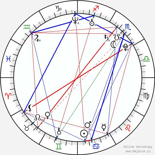 Rae'Ven Larrymore Kelly wikipedie wiki 2019, 2020 horoskop