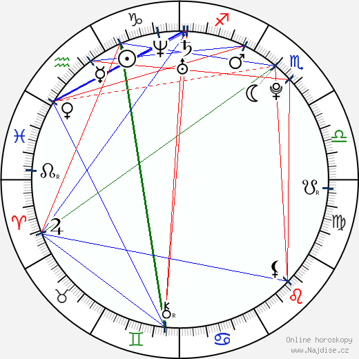 Raego wikipedie wiki 2018, 2019 horoskop
