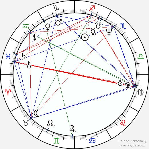 Rafael Ferro wikipedie wiki 2019, 2020 horoskop