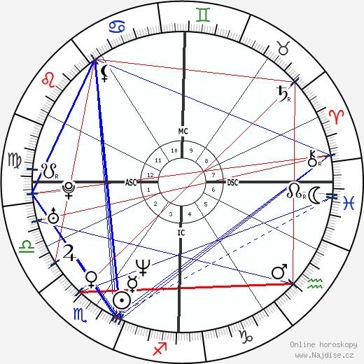 Rahgib 'Rocket' Ismail wikipedie wiki 2018, 2019 horoskop