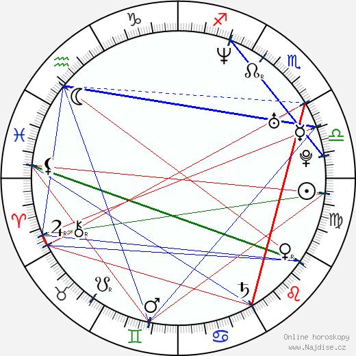 Raicho Vasilev wikipedie wiki 2020, 2021 horoskop