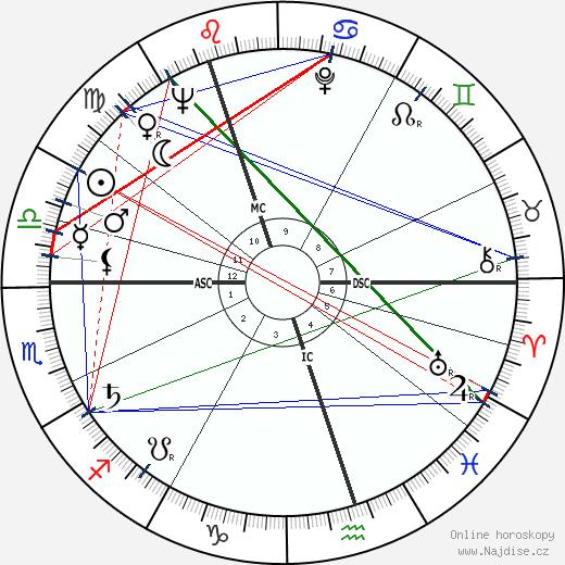 Raimo Utriainen wikipedie wiki 2020, 2021 horoskop