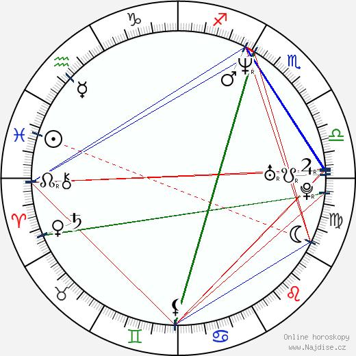 Rainer Sarnet wikipedie wiki 2018, 2019 horoskop