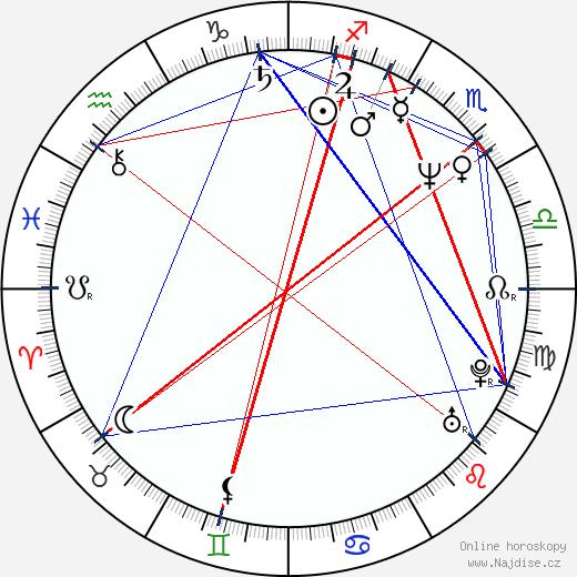 Rakkjo Ide wikipedie wiki 2018, 2019 horoskop