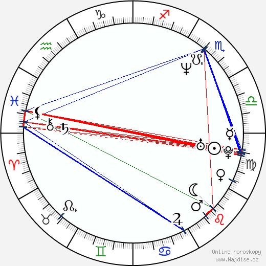 Ralf Bauer wikipedie wiki 2018, 2019 horoskop